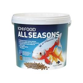 ICHI FOOD All seasons mini 2-3 mm 2 Kg